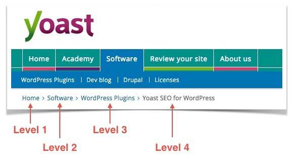 Example of Website Breadcrumbs