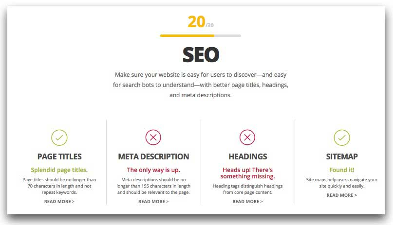 Website Grader SEO Score