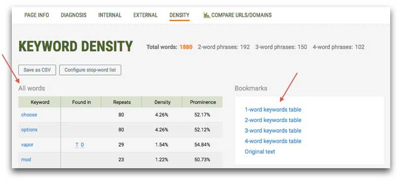 Example Keyword Density Using SEOQuake