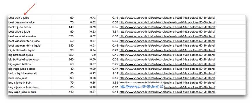 Screenshot Associated URLs